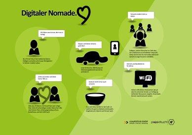 lieber_nomade