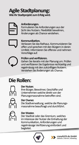 agile-stadtplanung