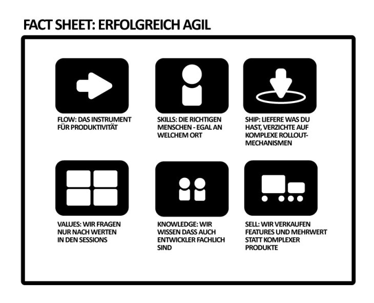 fact-sheet-agile